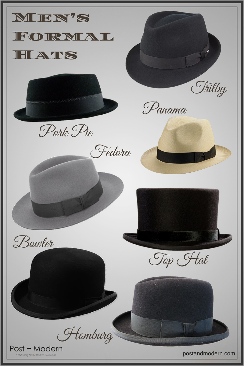 Mens Hat Styles Infographic